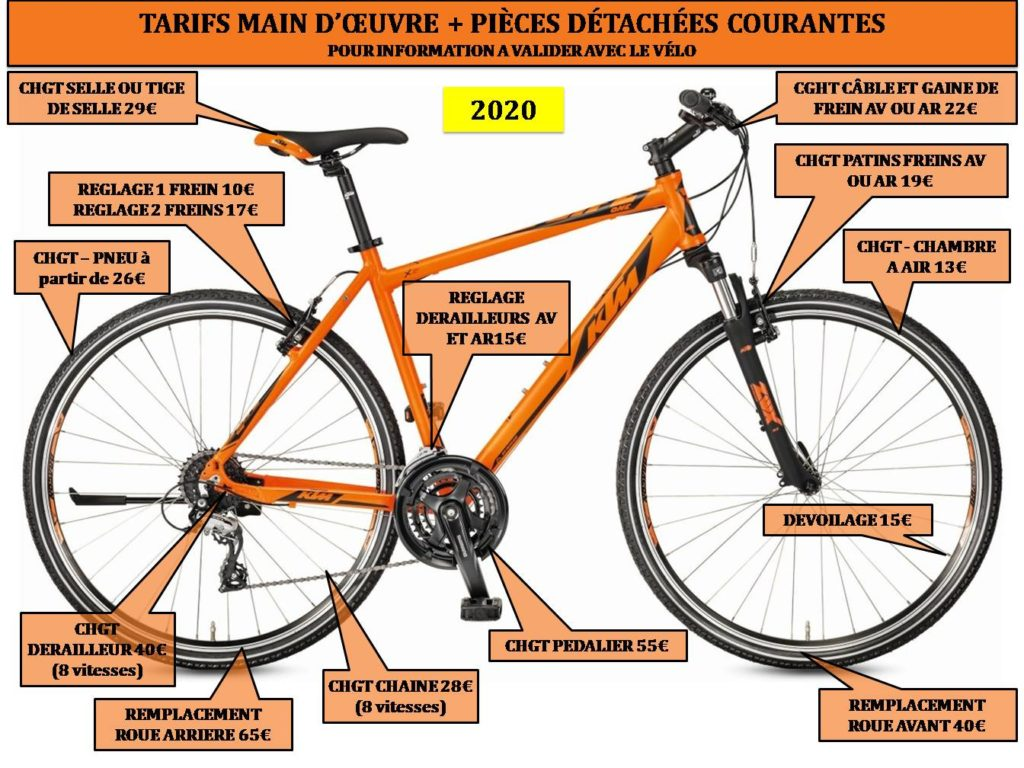 Tarifs No Limit Cycle 2020